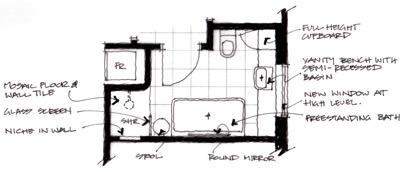 Bathroom & laundry - Layout Option 2